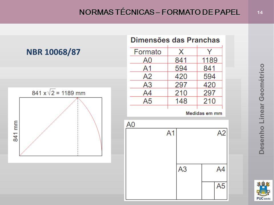 NBR 10068/87 NORMAS TÉCNICAS – FORMATO DE PAPEL