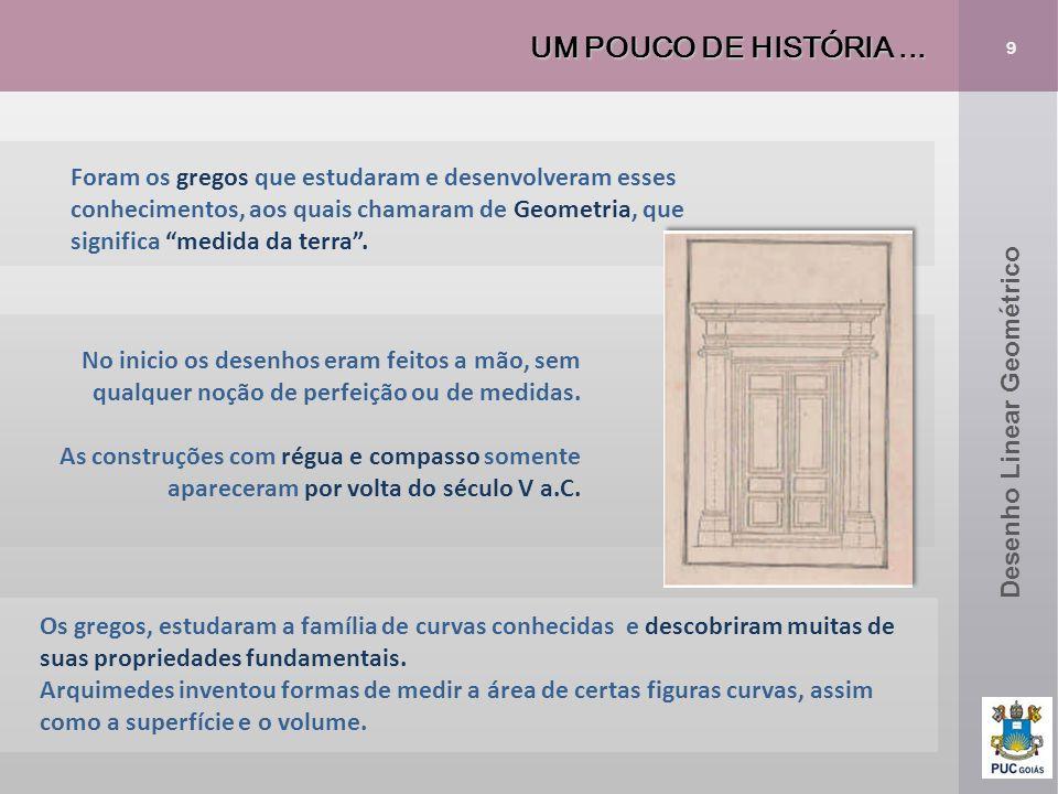 UM POUCO DE HISTÓRIA ... 9.