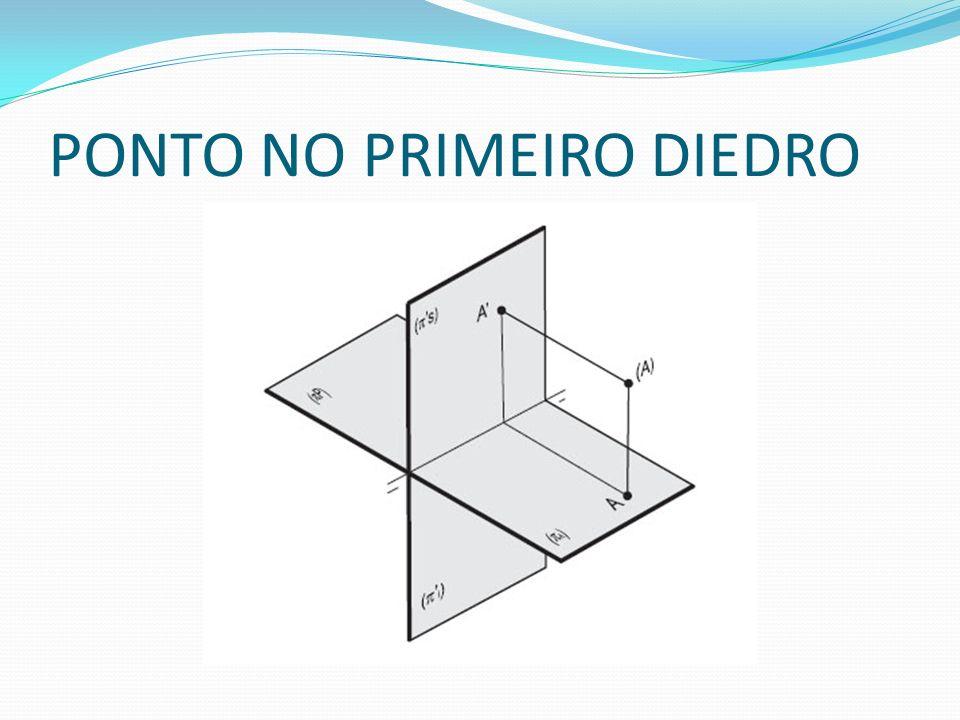 PONTO NO PRIMEIRO DIEDRO