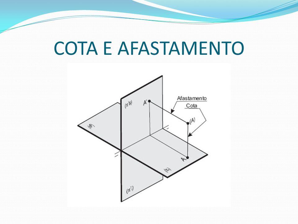 COTA E AFASTAMENTO