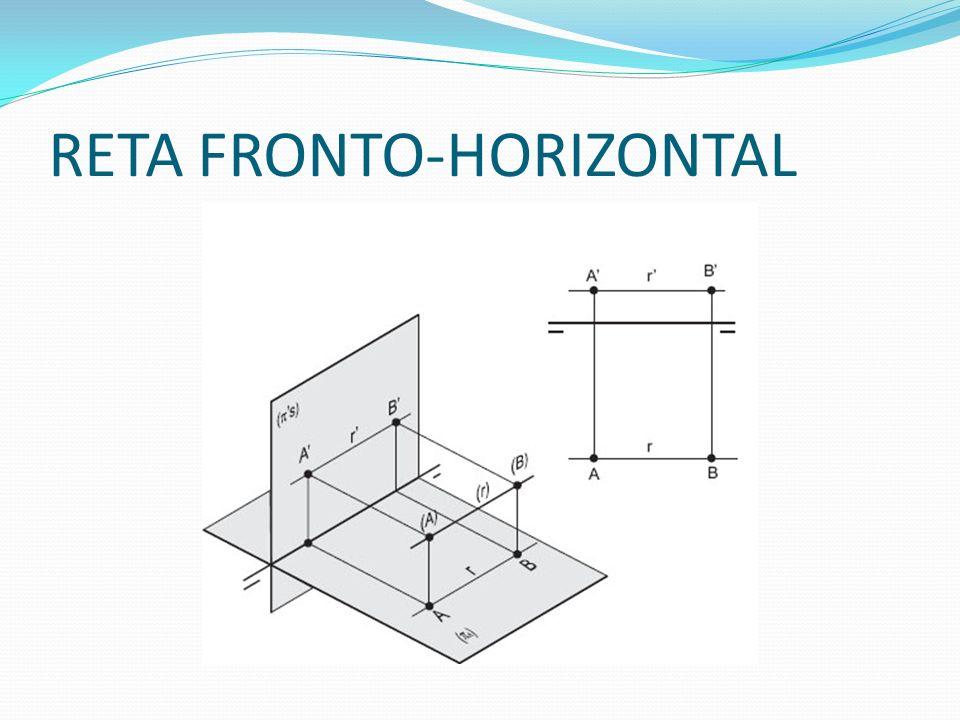 RETA FRONTO-HORIZONTAL
