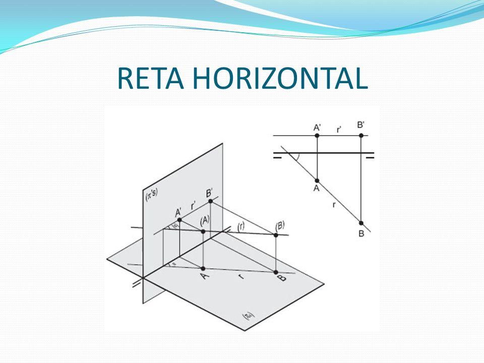 RETA HORIZONTAL
