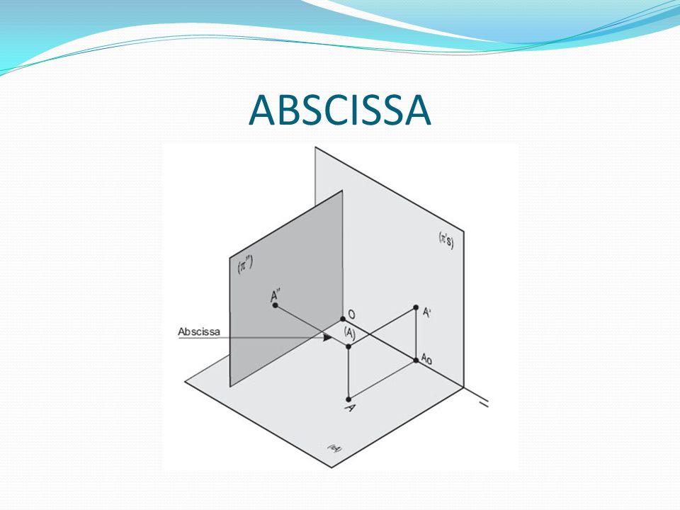 ABSCISSA