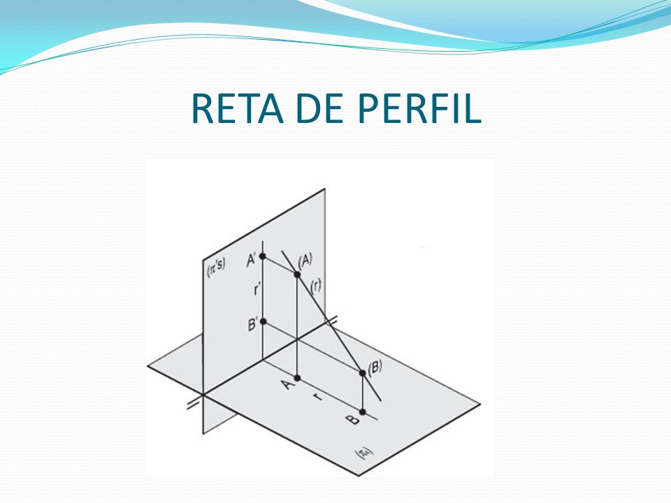 RETA DE PERFIL