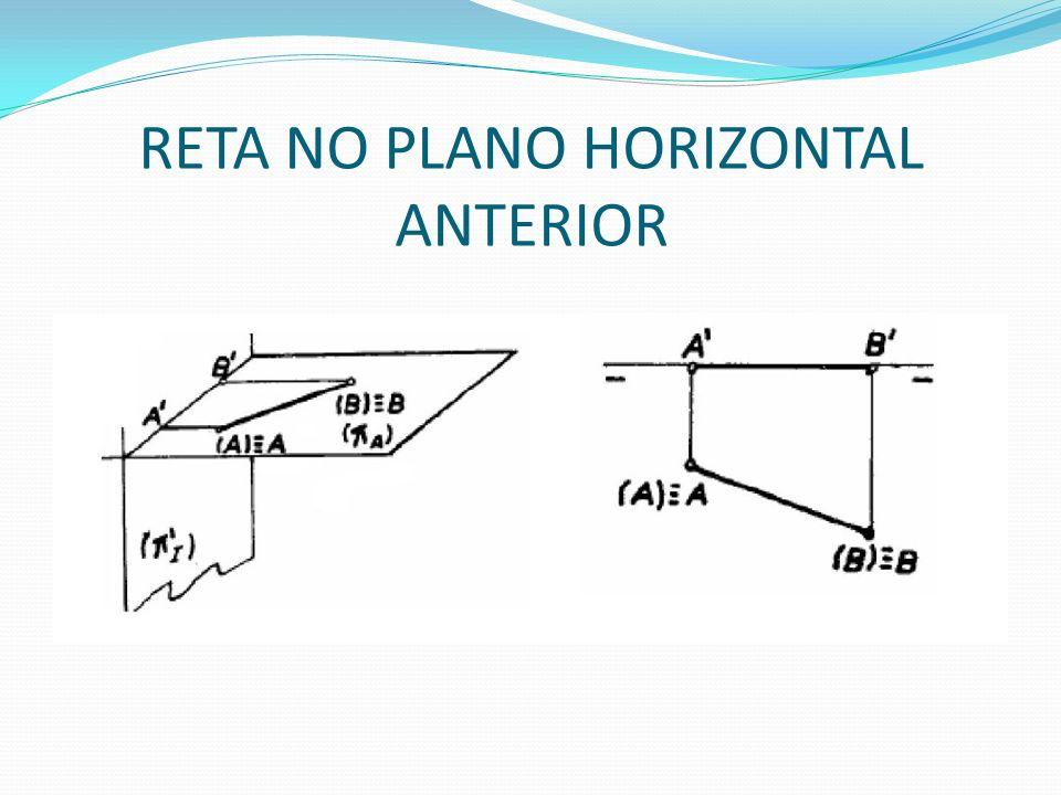 RETA NO PLANO HORIZONTAL ANTERIOR