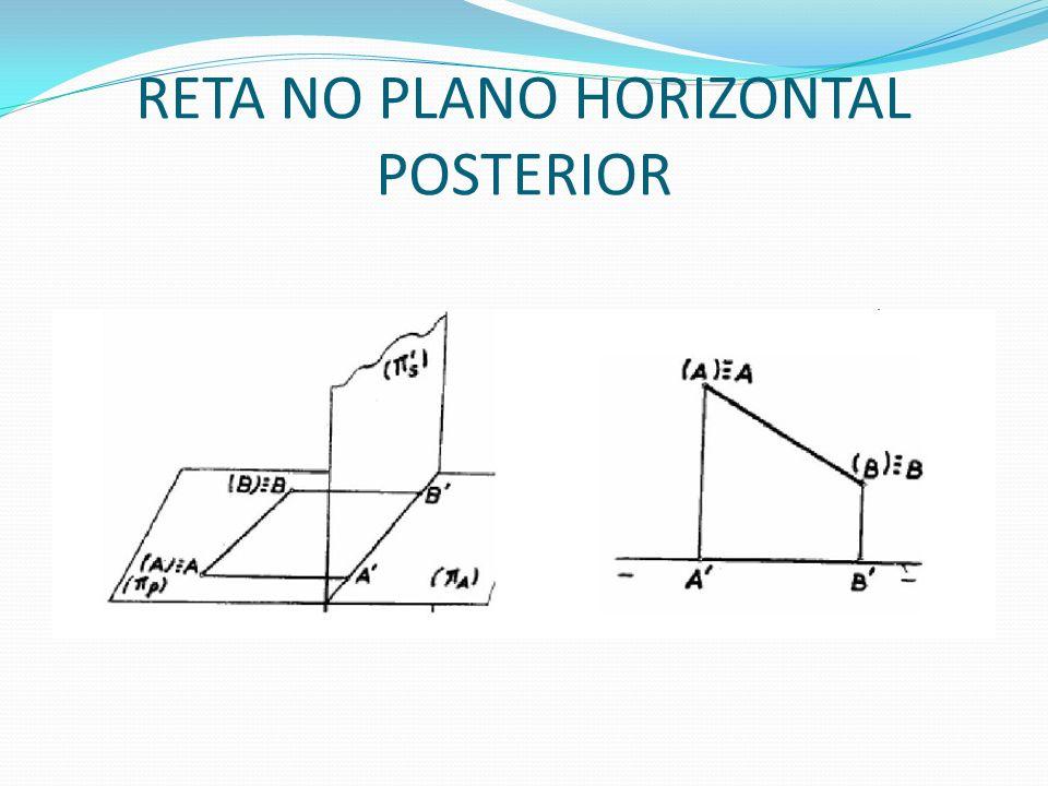 RETA NO PLANO HORIZONTAL POSTERIOR
