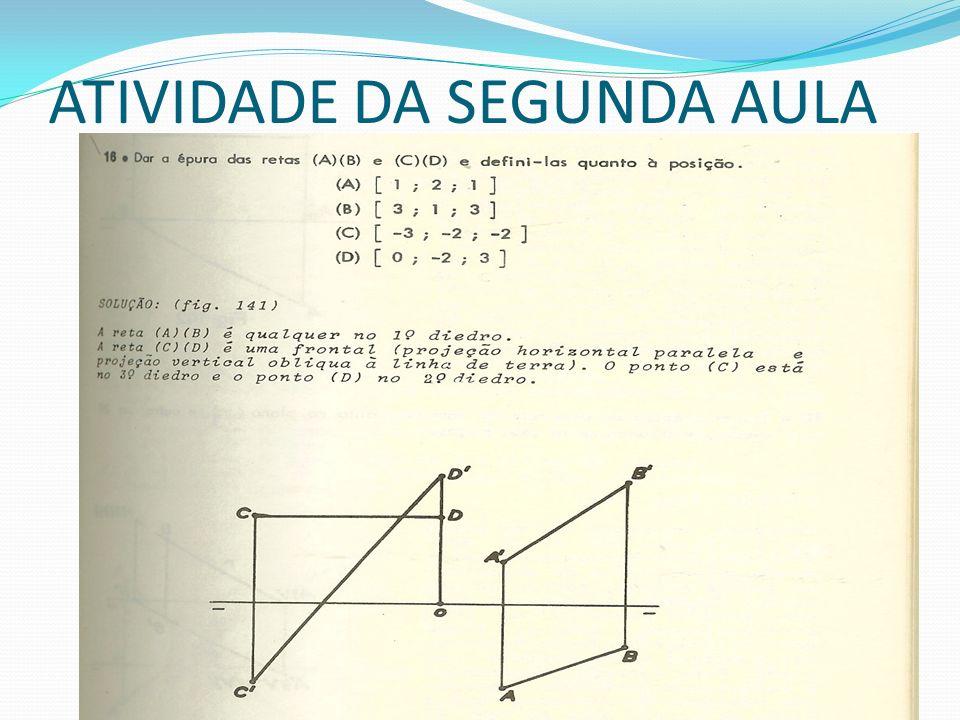 ATIVIDADE DA SEGUNDA AULA