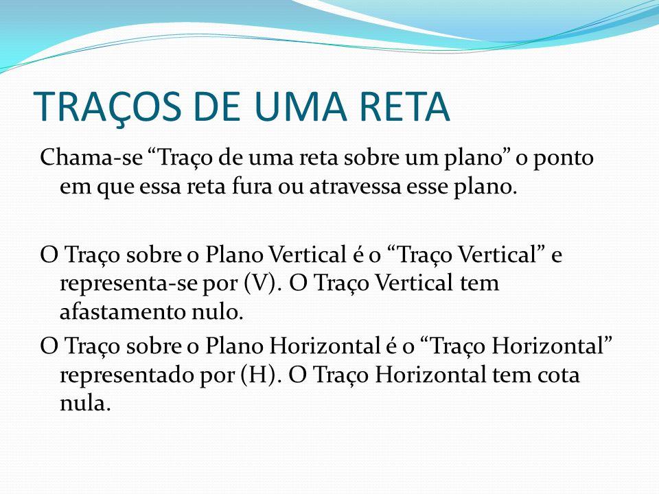 TRAÇOS DE UMA RETA