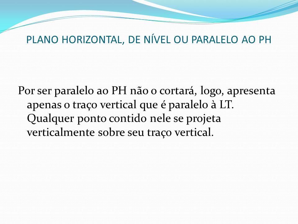 PLANO HORIZONTAL, DE NÍVEL OU PARALELO AO PH