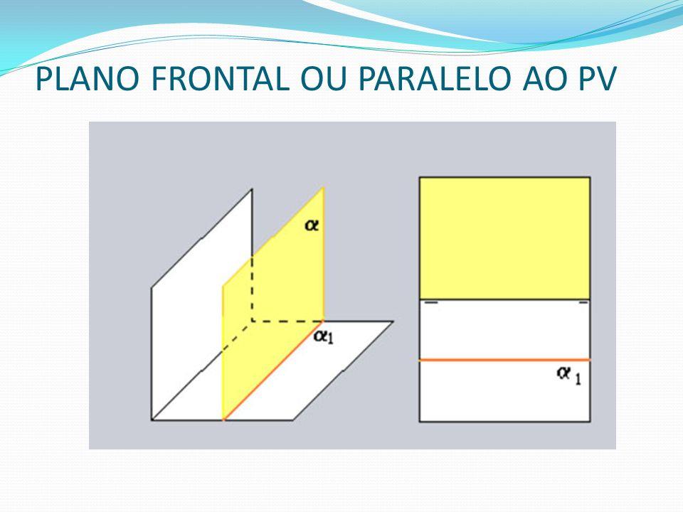 PLANO FRONTAL OU PARALELO AO PV