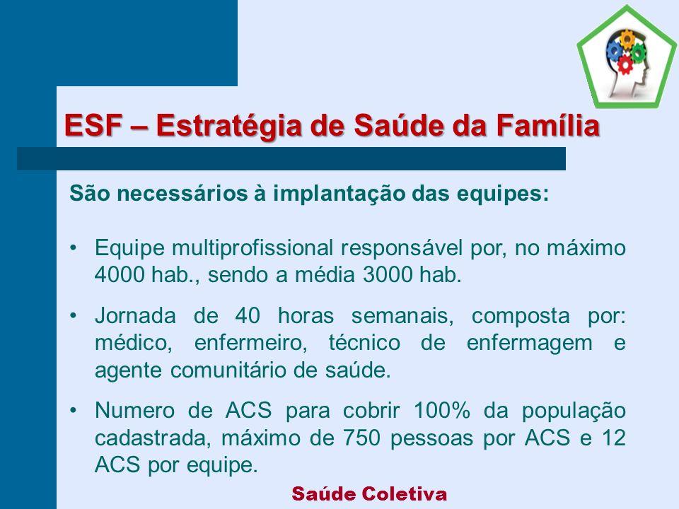 ESF – Estratégia de Saúde da Família