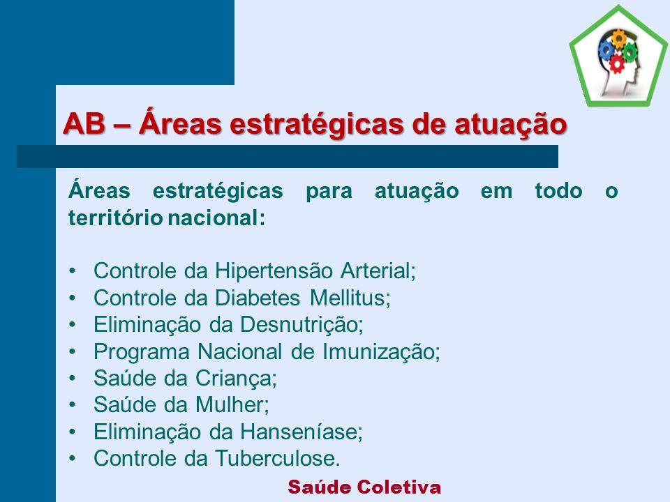 AB – Áreas estratégicas de atuação