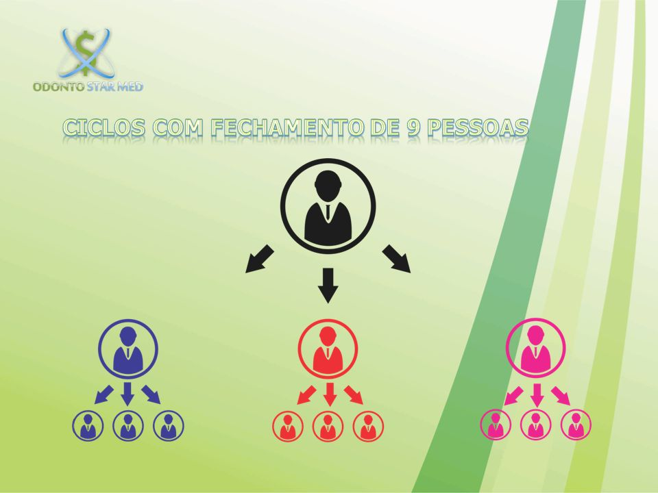 CICLOS COM FECHAMENTO DE 9 PESSOAS