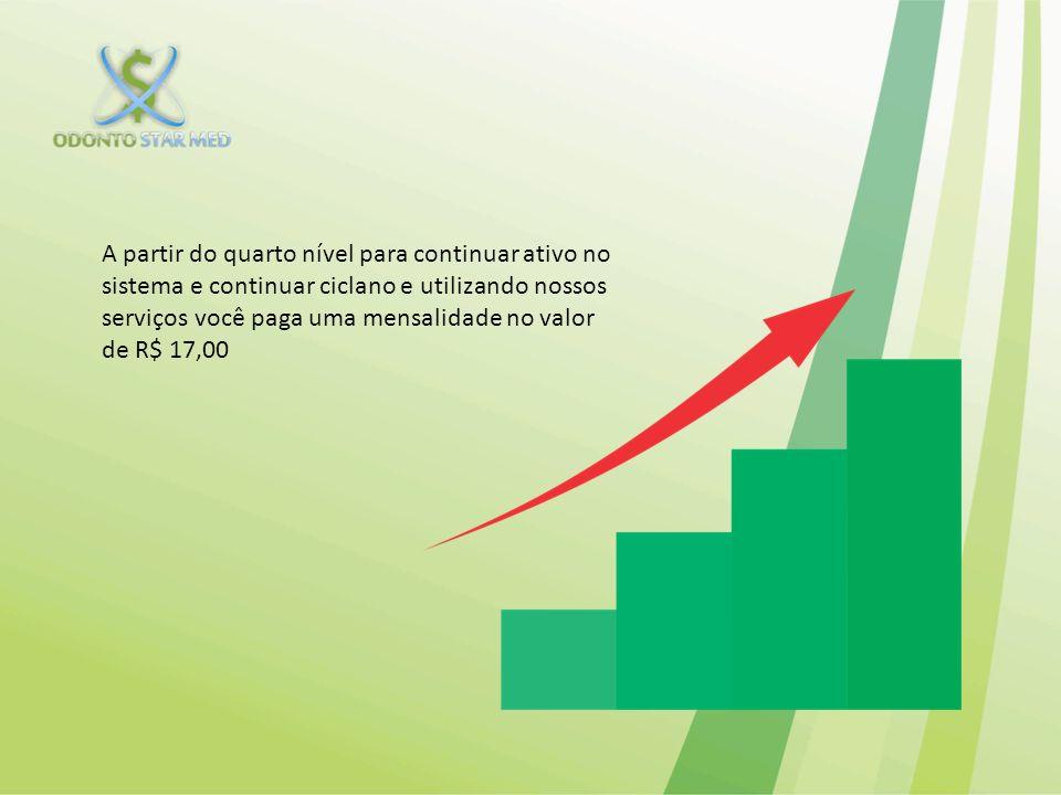 A partir do quarto nível para continuar ativo no sistema e continuar ciclano e utilizando nossos serviços você paga uma mensalidade no valor de R$ 17,00