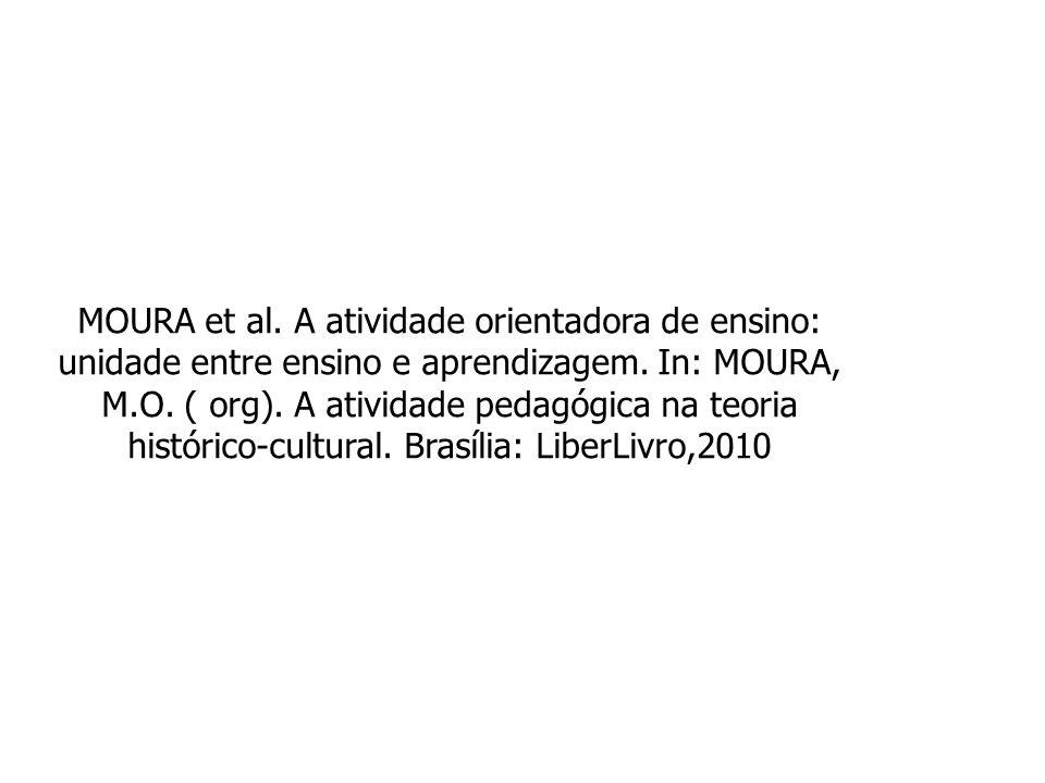 MOURA et al. A atividade orientadora de ensino: unidade entre ensino e aprendizagem.