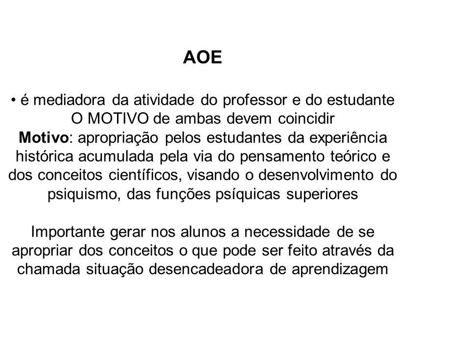 AOE é mediadora da atividade do professor e do estudante