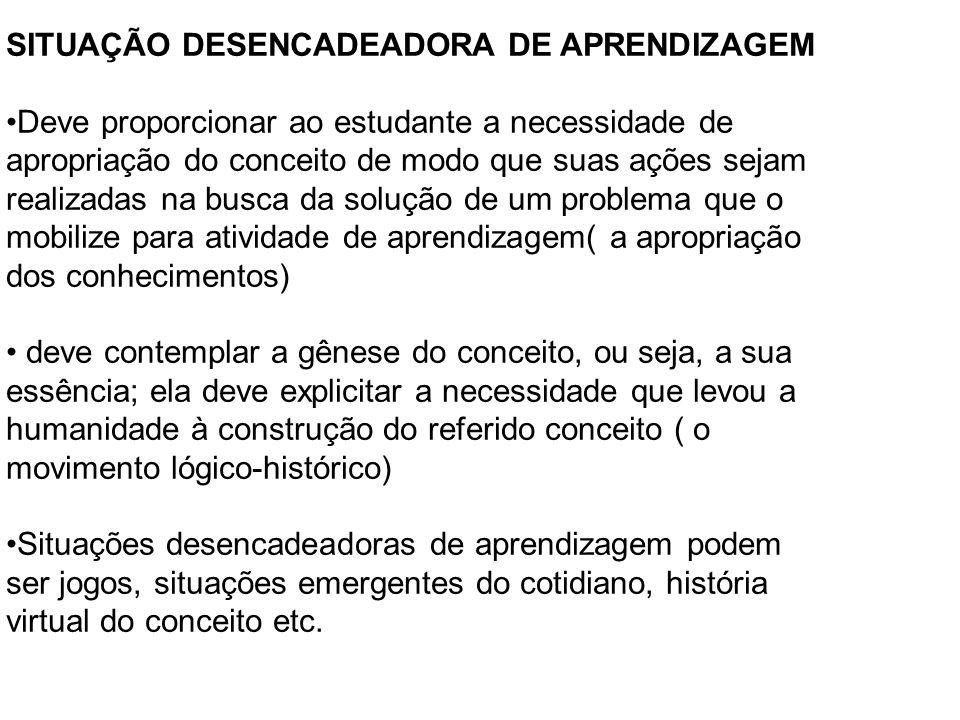 SITUAÇÃO DESENCADEADORA DE APRENDIZAGEM