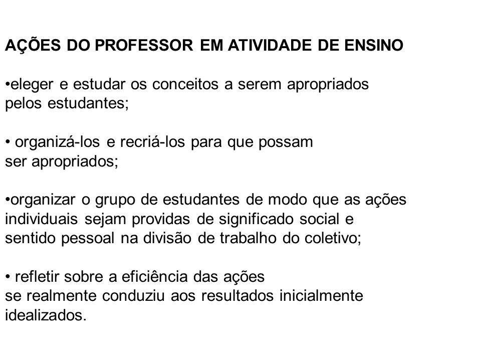 AÇÕES DO PROFESSOR EM ATIVIDADE DE ENSINO