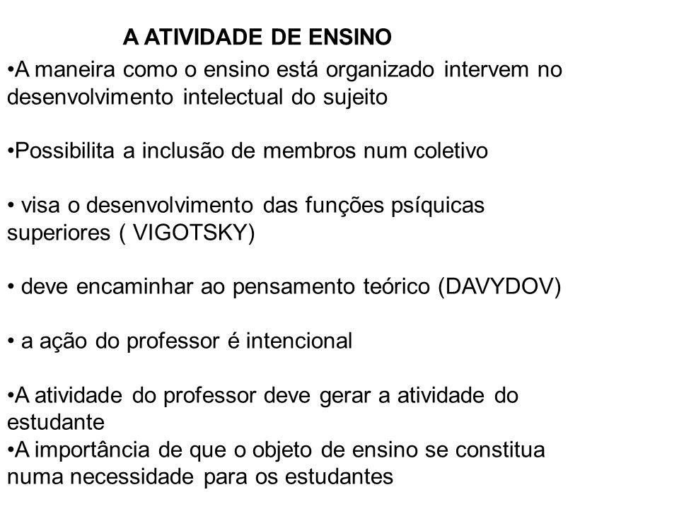 A ATIVIDADE DE ENSINO A maneira como o ensino está organizado intervem no desenvolvimento intelectual do sujeito.