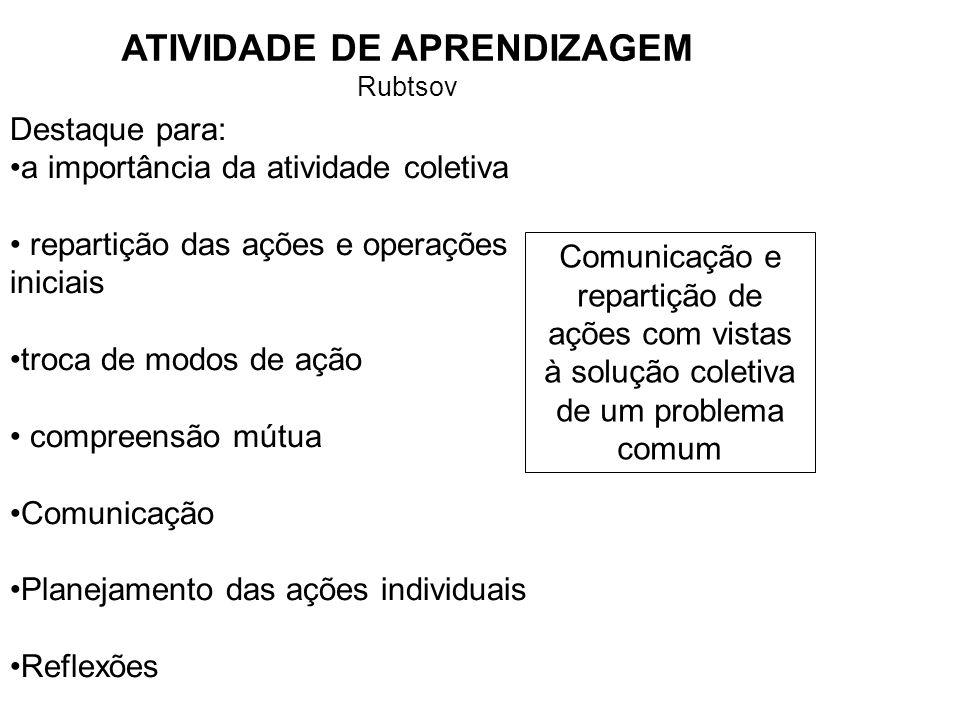 ATIVIDADE DE APRENDIZAGEM