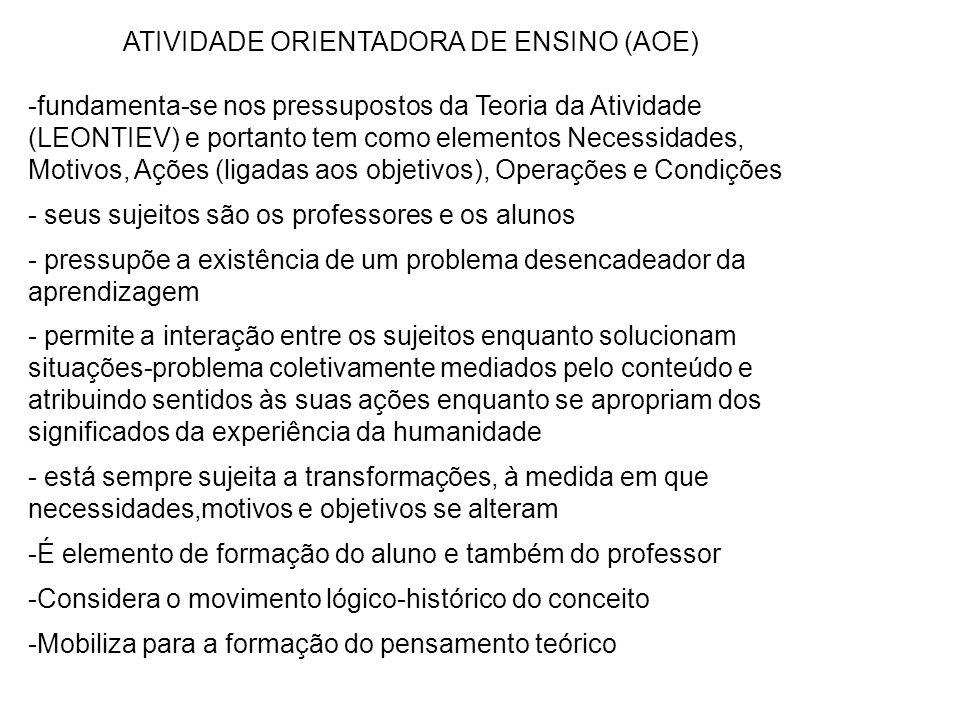 ATIVIDADE ORIENTADORA DE ENSINO (AOE)