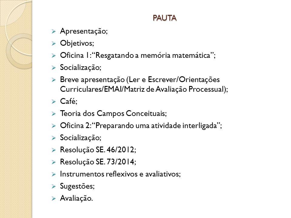 PAUTA Apresentação; Objetivos; Oficina 1: Resgatando a memória matemática ; Socialização;