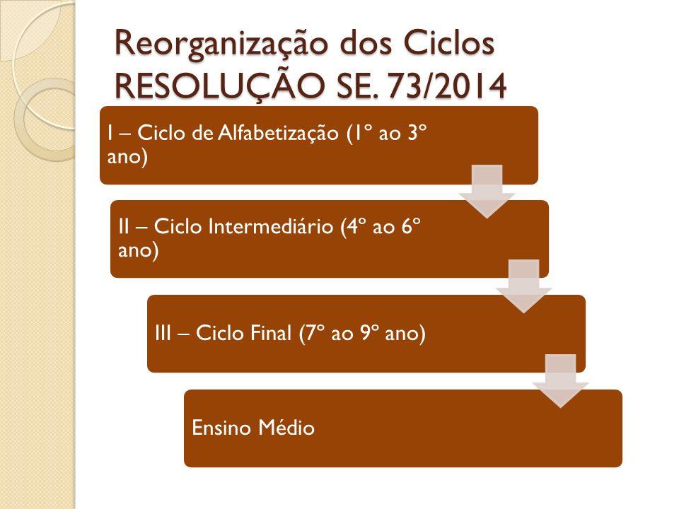 Reorganização dos Ciclos RESOLUÇÃO SE. 73/2014