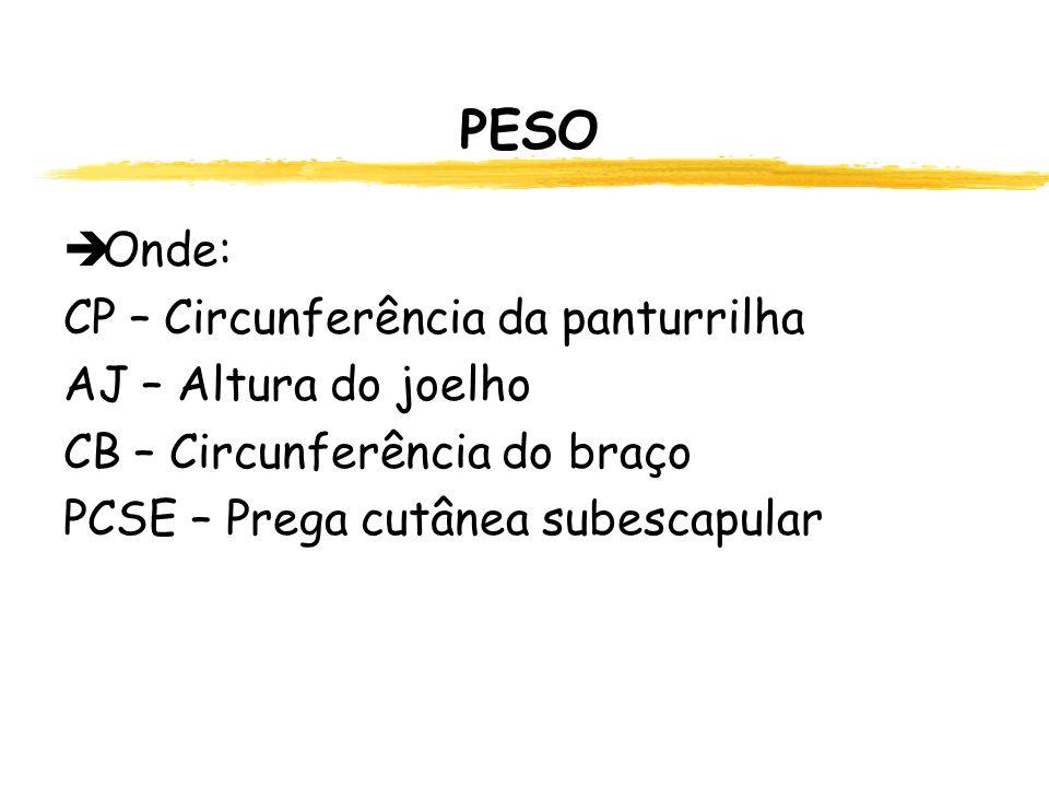 PESO Onde: CP – Circunferência da panturrilha AJ – Altura do joelho