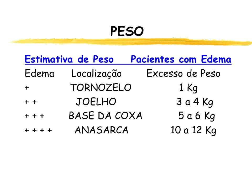 PESO Estimativa de Peso Pacientes com Edema