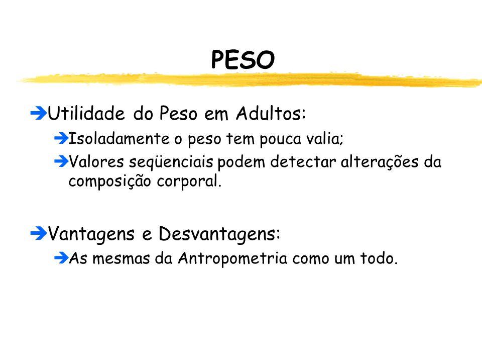 PESO Utilidade do Peso em Adultos: Vantagens e Desvantagens: