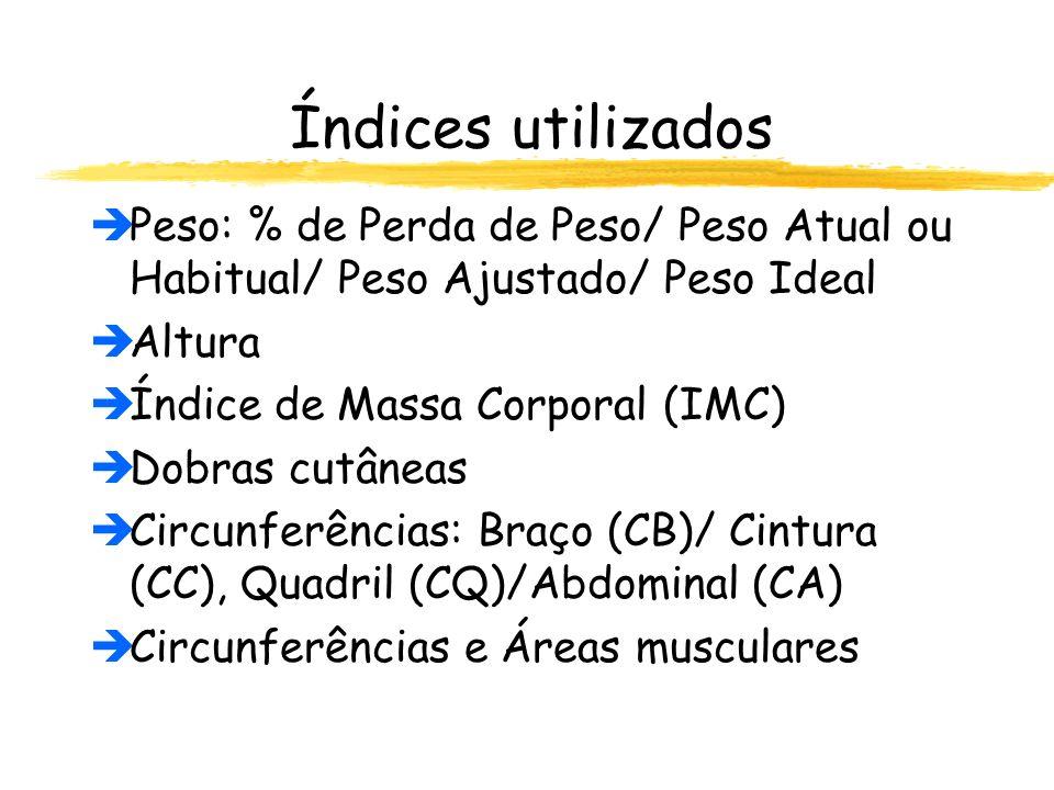 Índices utilizados Peso: % de Perda de Peso/ Peso Atual ou Habitual/ Peso Ajustado/ Peso Ideal. Altura.