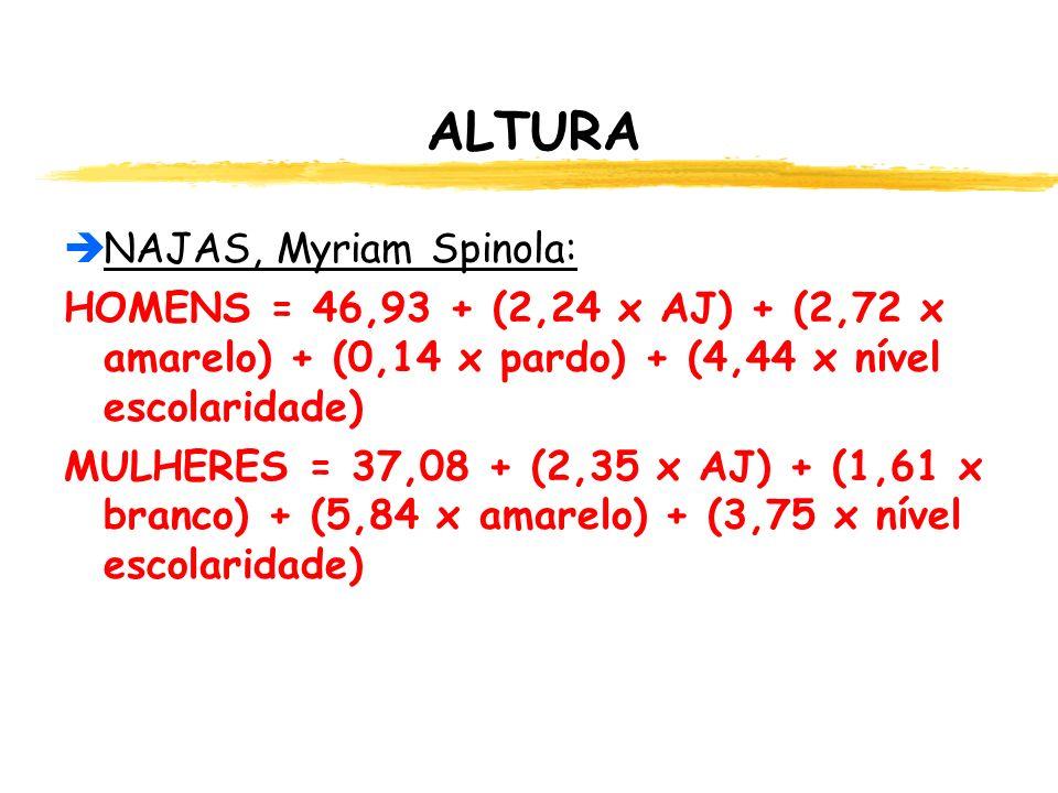 ALTURA NAJAS, Myriam Spinola: