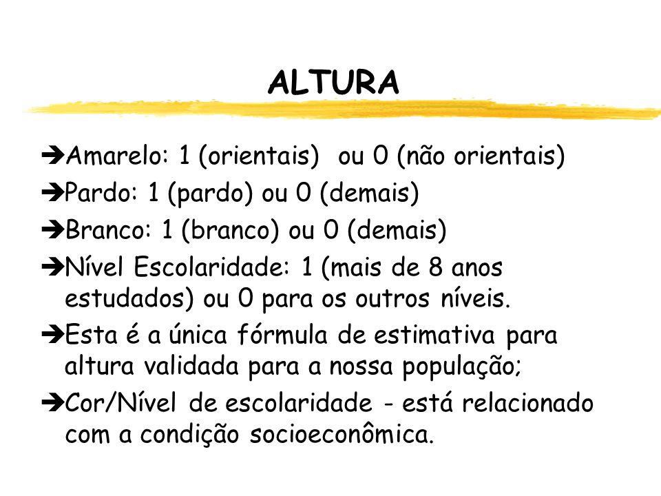 ALTURA Amarelo: 1 (orientais) ou 0 (não orientais)