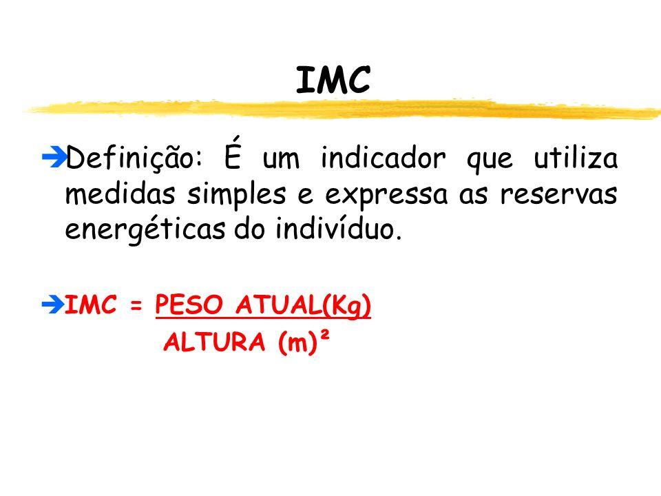 IMC Definição: É um indicador que utiliza medidas simples e expressa as reservas energéticas do indivíduo.