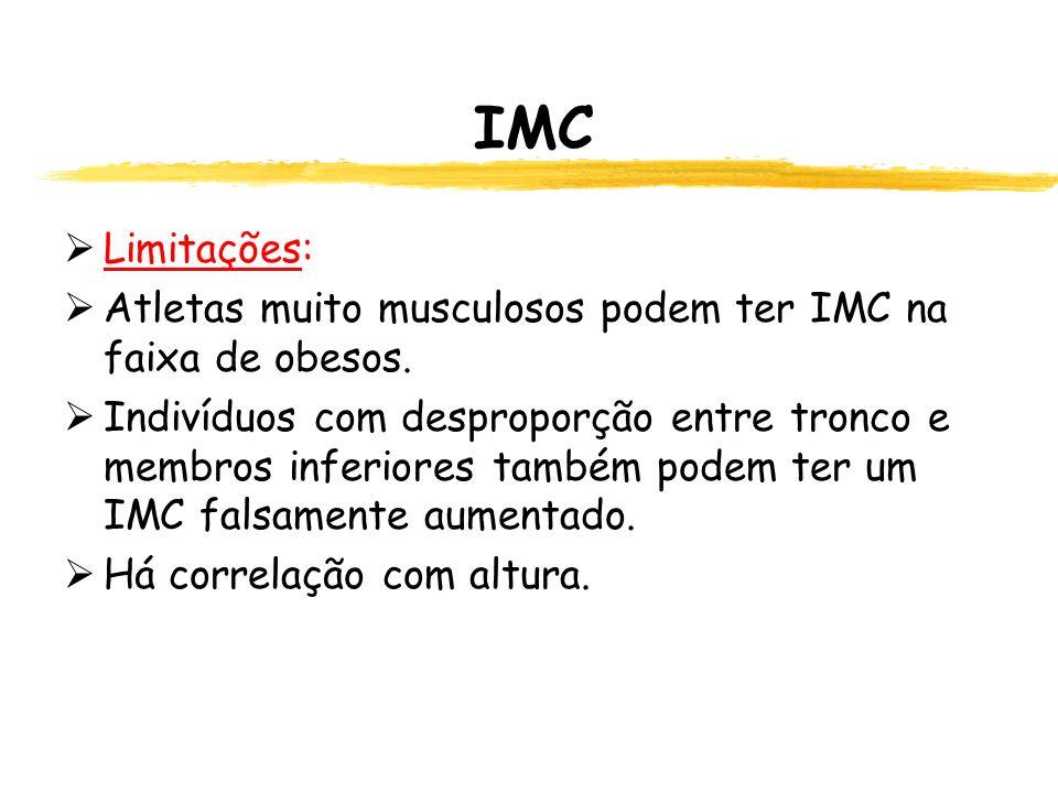 IMC Limitações: Atletas muito musculosos podem ter IMC na faixa de obesos.