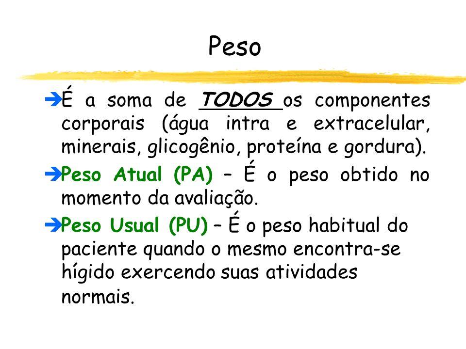 Peso É a soma de TODOS os componentes corporais (água intra e extracelular, minerais, glicogênio, proteína e gordura).