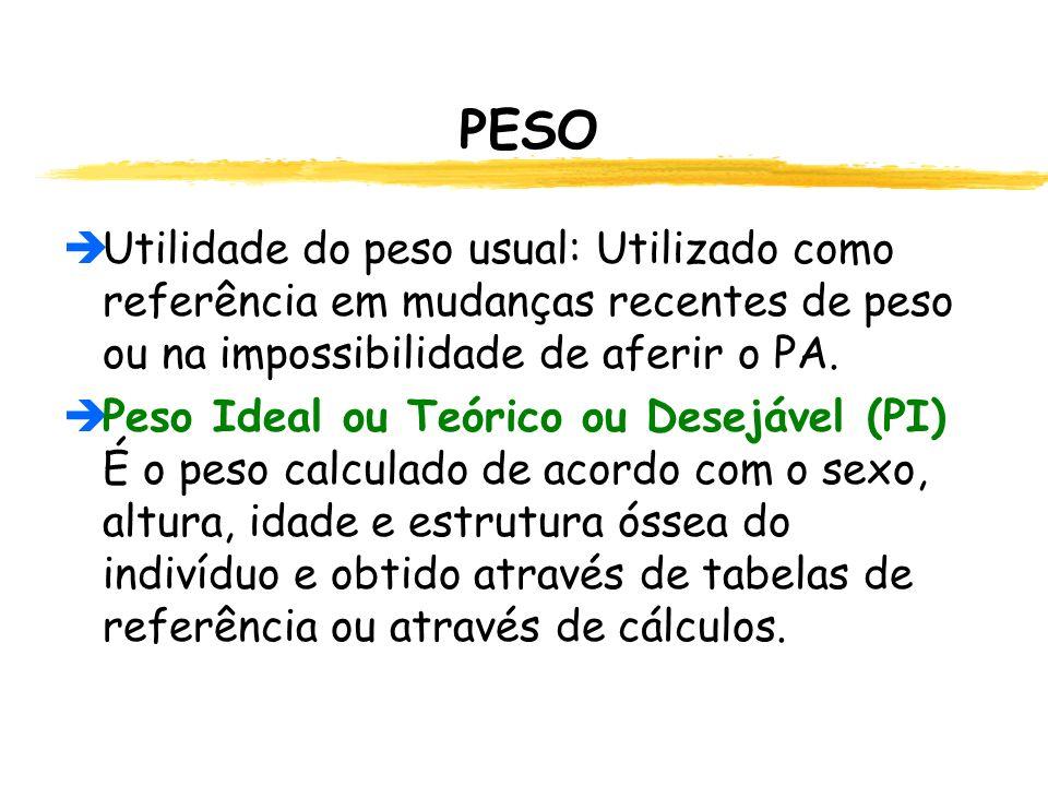 PESO Utilidade do peso usual: Utilizado como referência em mudanças recentes de peso ou na impossibilidade de aferir o PA.