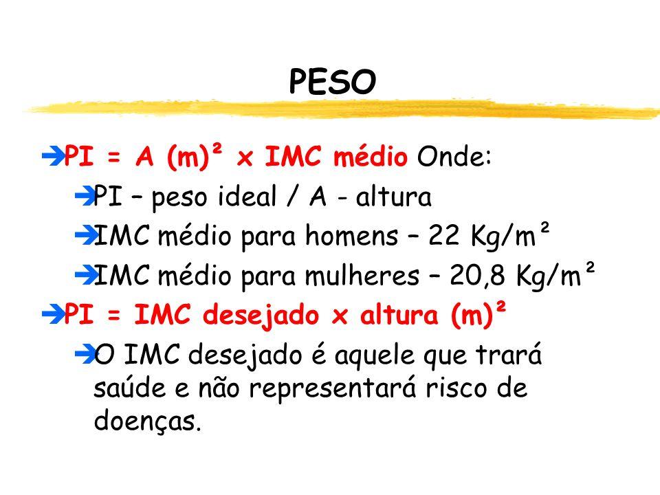 PESO PI = A (m)² x IMC médio Onde: PI – peso ideal / A - altura