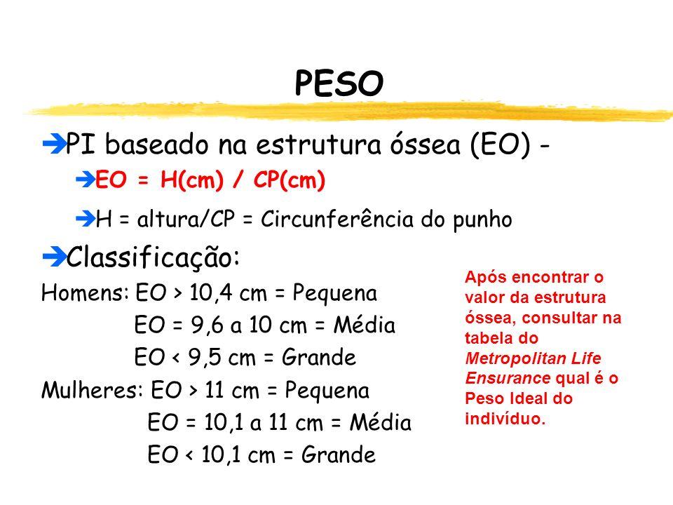 PESO PI baseado na estrutura óssea (EO) - Classificação: