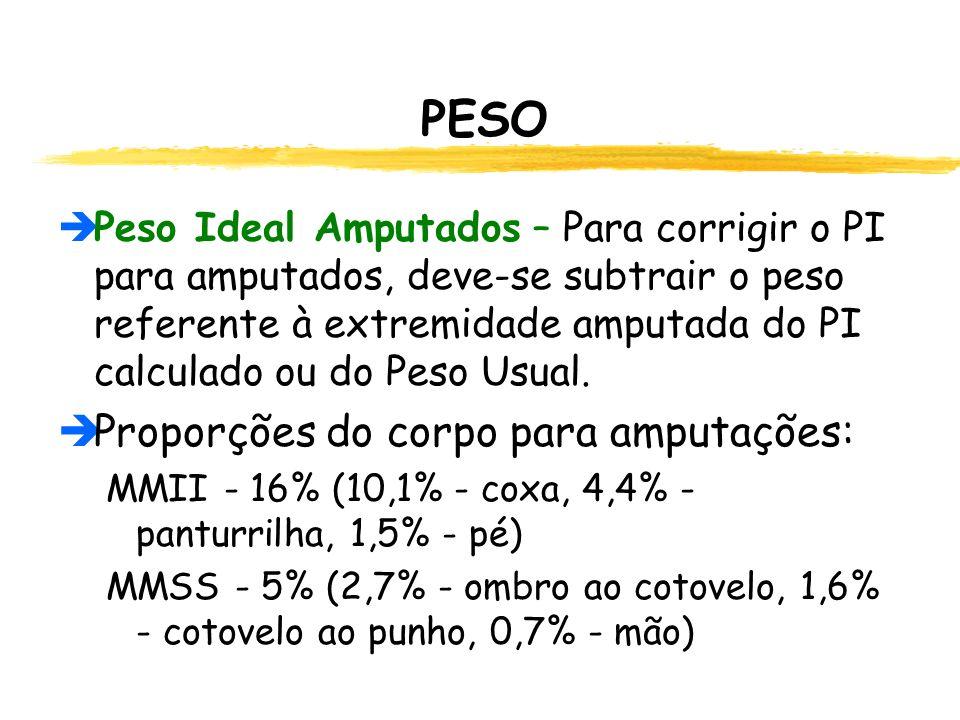 PESO Proporções do corpo para amputações: