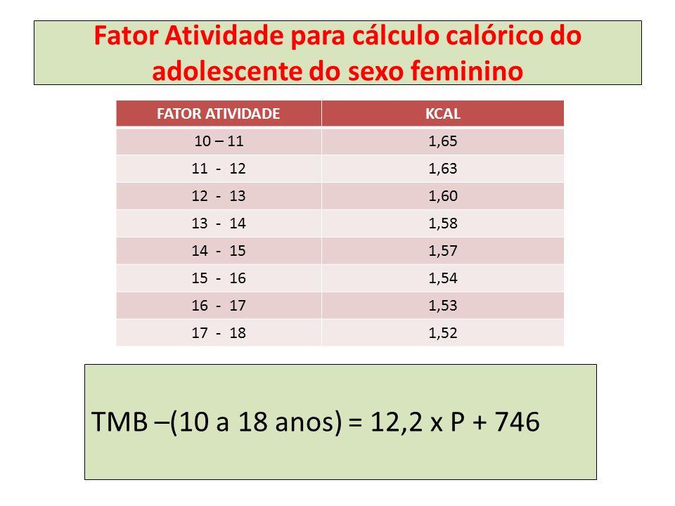 Fator Atividade para cálculo calórico do adolescente do sexo feminino