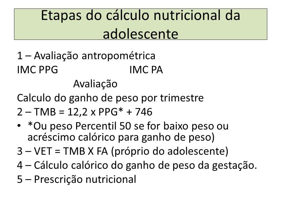 Etapas do cálculo nutricional da adolescente