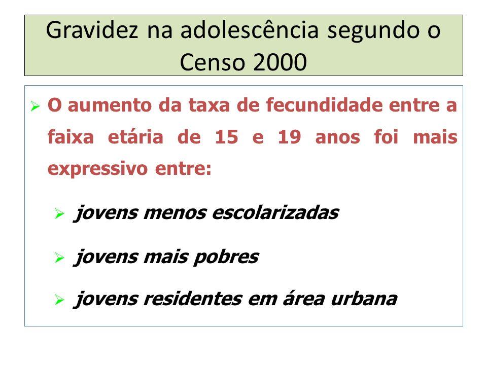 Gravidez na adolescência segundo o Censo 2000