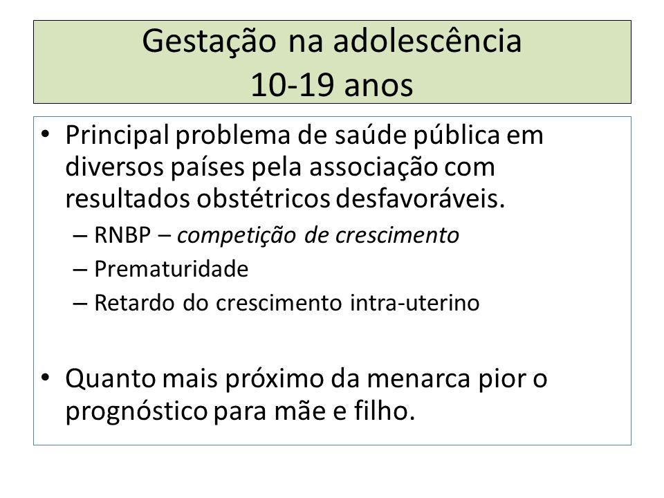 Gestação na adolescência 10-19 anos