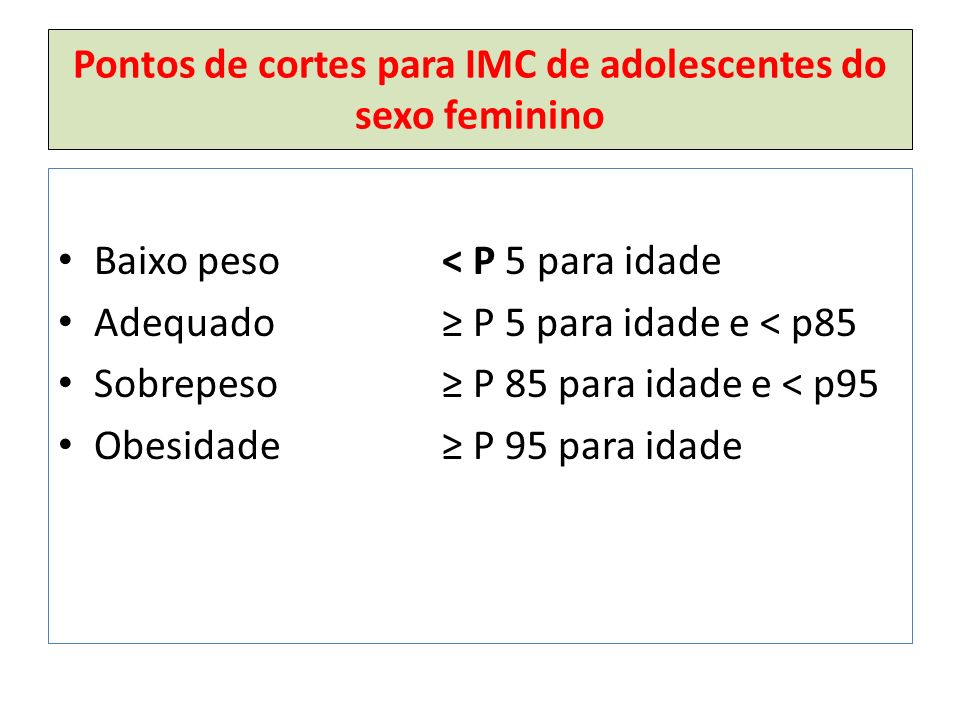 Pontos de cortes para IMC de adolescentes do sexo feminino