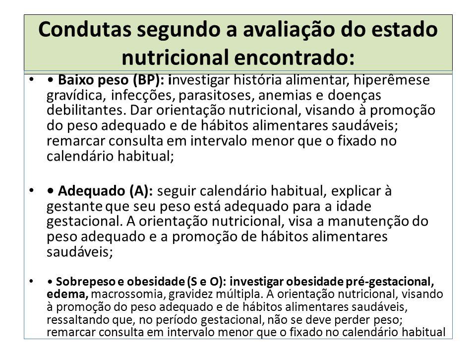Condutas segundo a avaliação do estado nutricional encontrado: