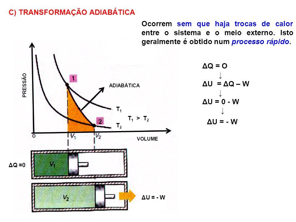 O que é a termodinamica