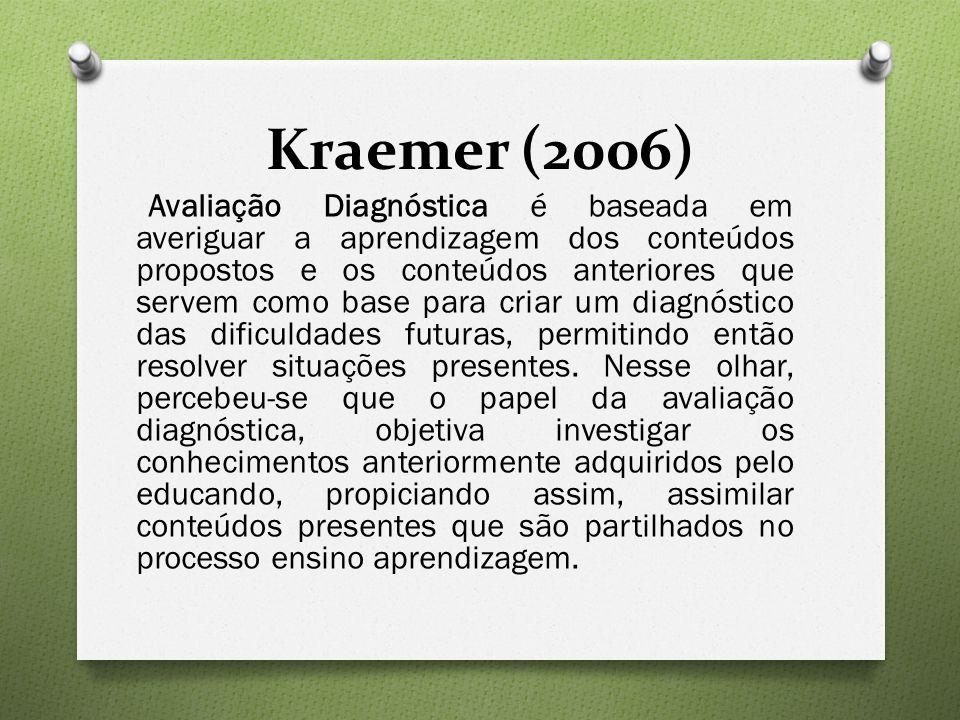 Kraemer (2006)