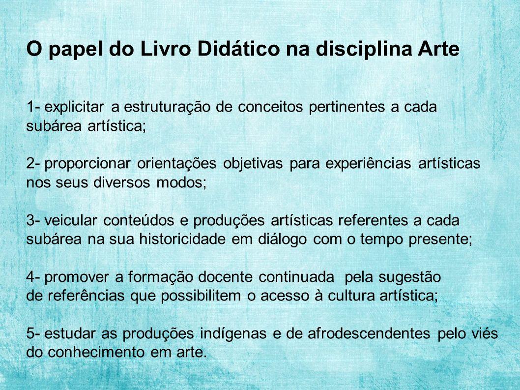 O papel do Livro Didático na disciplina Arte