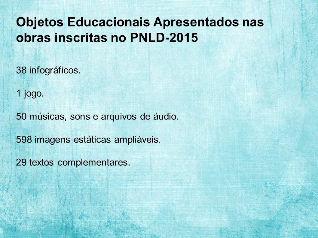 Objetos Educacionais Apresentados nas obras inscritas no PNLD-2015